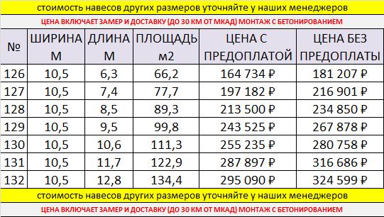 полуарочные односкатные навесы из поликарбоната ширина 10,5м цена с установкой