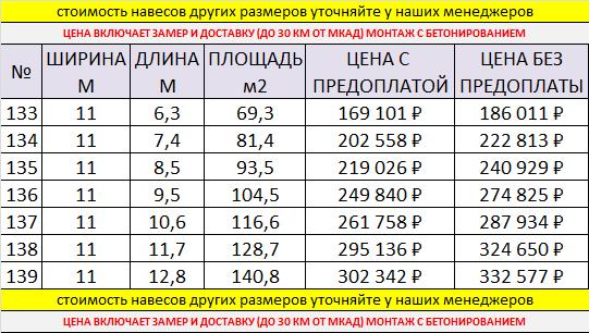 полуарочные односкатные навесы для машин из поликарбоната ширина 11м цена с установкой