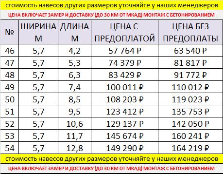 Арочные навесы из поликарбоната ширина 5,7м размеры и цены в Москве
