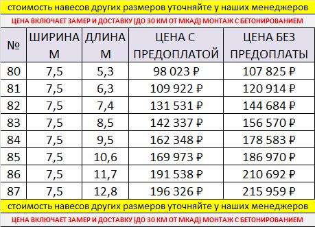 арочный навес для машины в Москве ширина 7,5м прайс лист