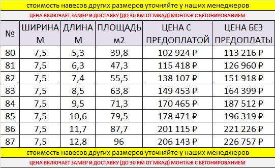 полуарочный навес для машины в Москве ширина 7,5м прайс лист