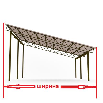 выбор ширины прямого односкатного навеса