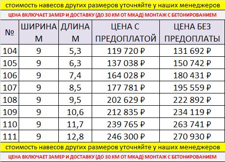 Арочные навесы в Москве ширина 9 метров размеры ицены