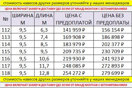 Арочные навесы для автомобилей в Москве ширина 9,5м цена