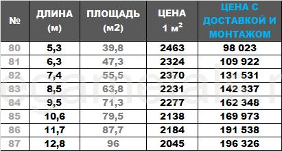 Навесы для автомобилей из поликарбоната арочные №10, Ширина 7,5 м