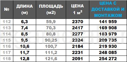 Навесы для автомобилей арочные №14, Ширина 9,5 м
