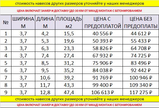 Полуарочные навесы из поликарбоната ширина 3,7м цена с установкой