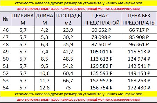 полуарочные навесы из поликарбоната ширина 5,7м размеры и цены в Москве