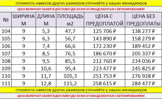 полуарочные навесы в Москве ширина 9 метров размеры и цены
