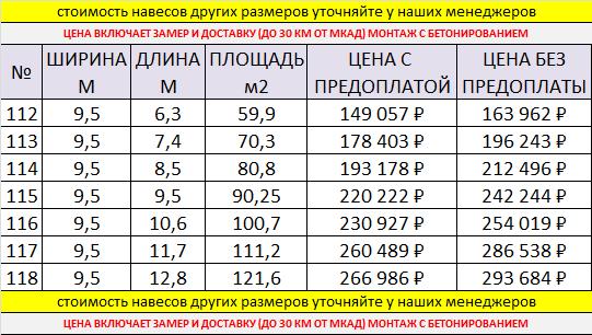 полуарочные навесы для автомобилей в Москве ширина 9,5м цена